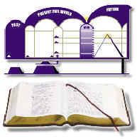BibleChart.jpg (7199 bytes)